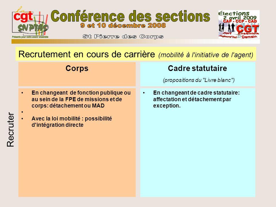 Corps En changeant de fonction publique ou au sein de la FPE de missions et de corps: détachement ou MAD Avec la loi mobilité : possibilité d'intégrat