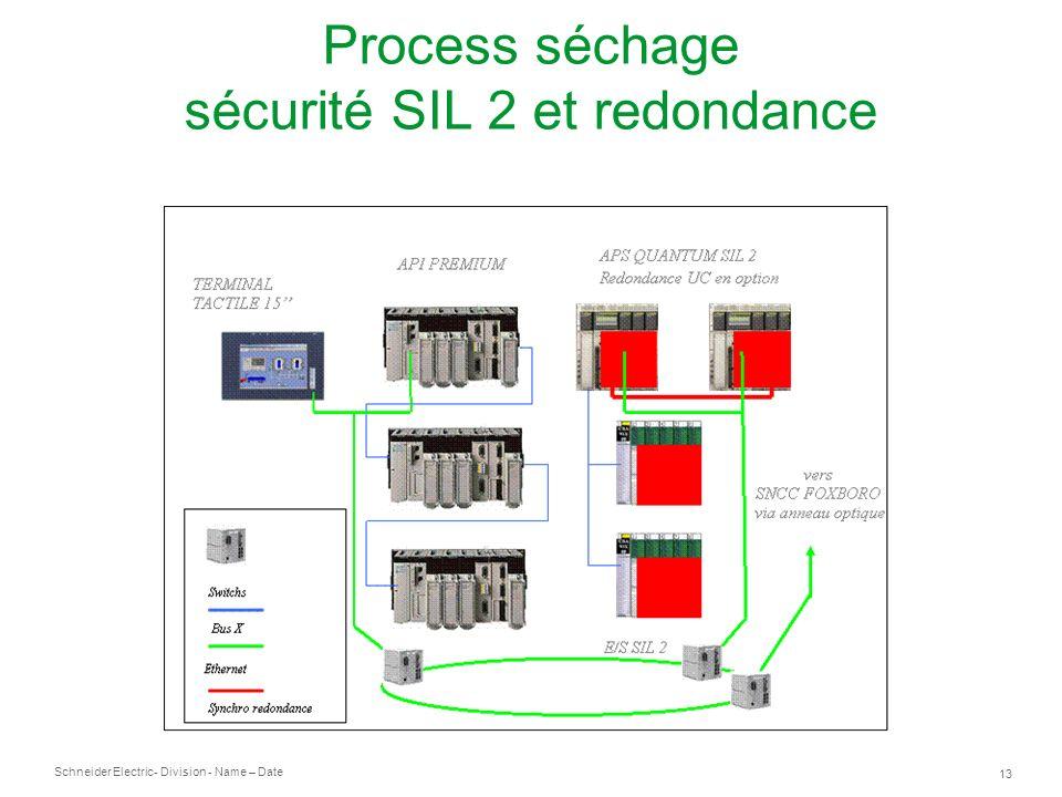 Schneider Electric 13 - Division - Name – Date Process séchage sécurité SIL 2 et redondance