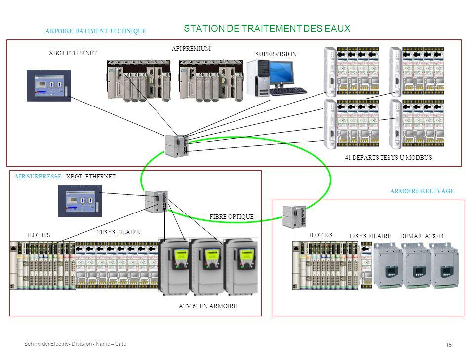 Schneider Electric 15 - Division - Name – Date STATION DE TRAITEMENT DES EAUX SUPERVISION XBGT ETHERNET 41 DEPARTS TESYS U MODBUS DEMAR. ATS 48 AIR SU