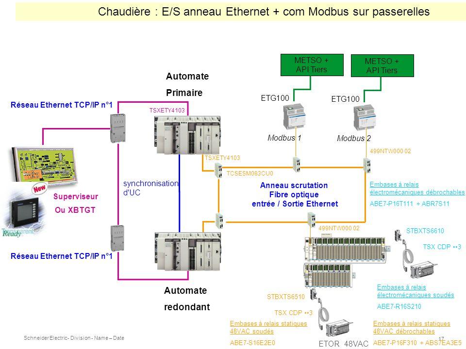 Schneider Electric 17 - Division - Name – Date ETG100 Anneau scrutation Fibre optique entrée / Sortie Ethernet synchronisation d'UC Automate Primaire