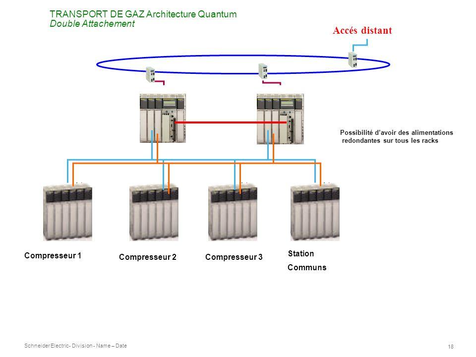 Schneider Electric 18 - Division - Name – Date TRANSPORT DE GAZ Architecture Quantum Double Attachement Compresseur 1 Compresseur 2Compresseur 3 Stati