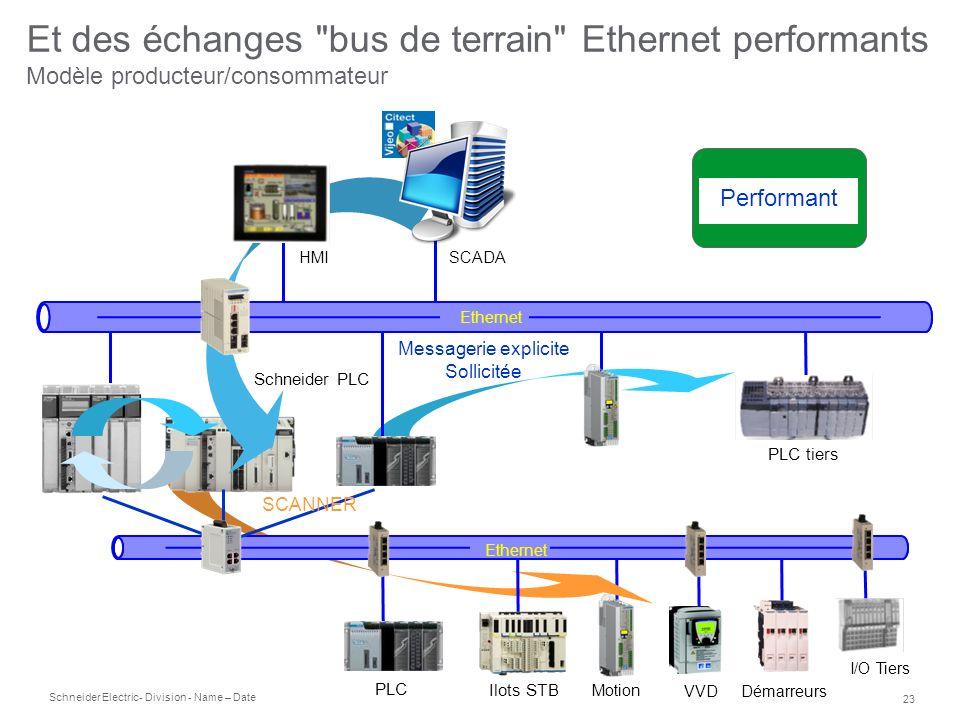 Schneider Electric 23 - Division - Name – Date I/O Tiers Schneider PLC PLC tiers SCADAHMI Ethernet Et des échanges