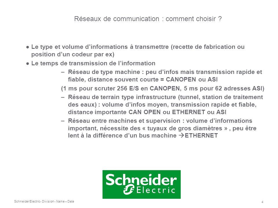 Schneider Electric 4 - Division - Name – Date Le type et volume dinformations à transmettre (recette de fabrication ou position dun codeur par ex) Le