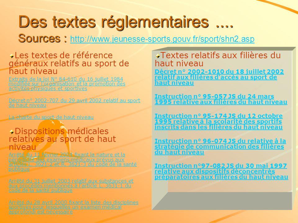 Des textes réglementaires.... Sources : Des textes réglementaires.... Sources : http://www.jeunesse-sports.gouv.fr/sport/shn2.asp http://www.jeunesse-