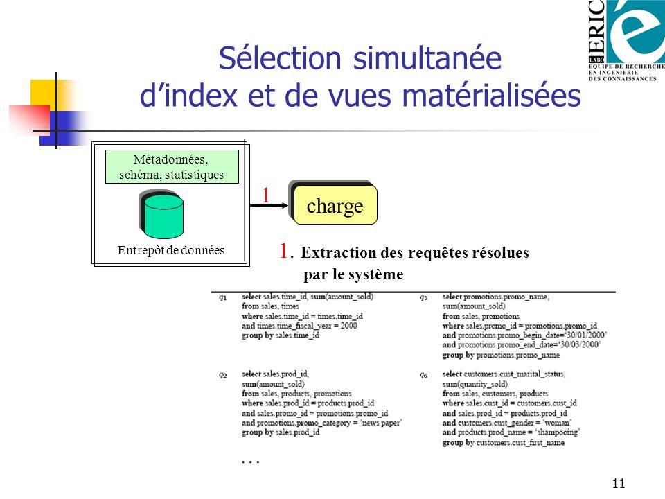 11 Sélection simultanée dindex et de vues matérialisées charge Entrepôt de données Métadonnées, schéma, statistiques 1 1. Extraction des requêtes réso