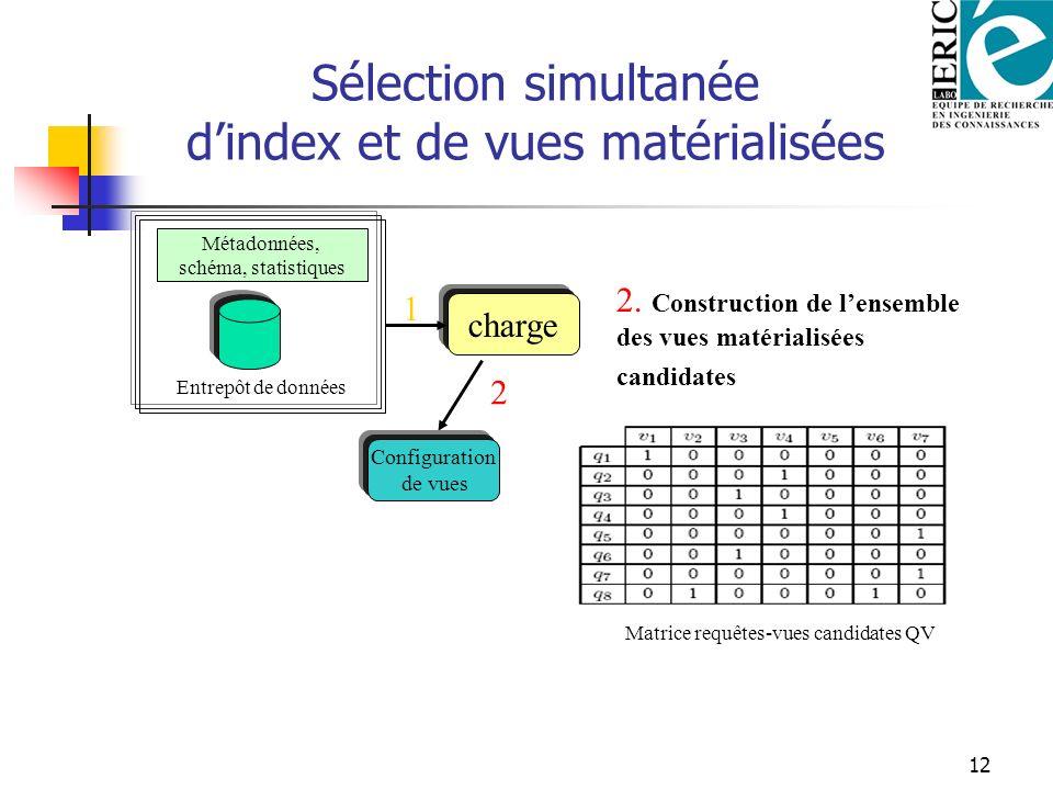 12 Sélection simultanée dindex et de vues matérialisées Entrepôt de données Métadonnées, schéma, statistiques charge 1 Configuration de vues 2 2. Cons