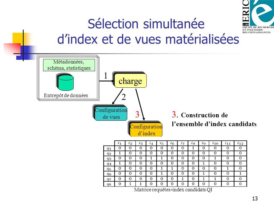 13 Sélection simultanée dindex et de vues matérialisées Configuration dindex Entrepôt de données Métadonnées, schéma, statistiques charge 1 Configurat
