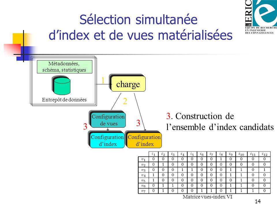 14 Sélection simultanée dindex et de vues matérialisées Matrice vues-index VI 3. Construction de lensemble dindex candidats Entrepôt de données Métado
