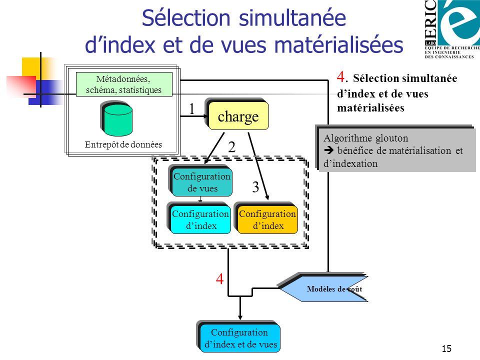 15 Entrepôt de données Métadonnées, schéma, statistiques charge 1 Configuration de vues 2 Configuration dindex 3 Configuration dindex Modèles de coût