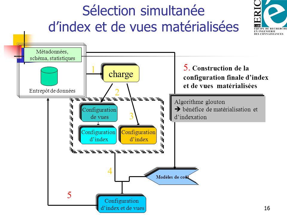 16 Configuration dindex et de vues Entrepôt de données Métadonnées, schéma, statistiques charge 1 Configuration de vues 2 Configuration dindex 3 Confi