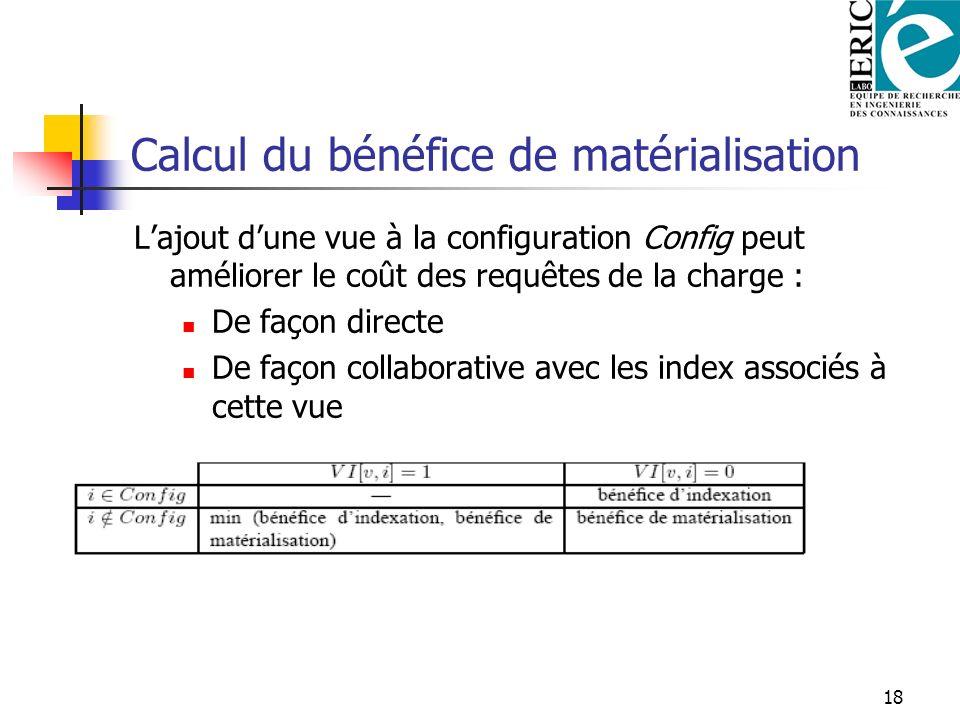 18 Calcul du bénéfice de matérialisation Lajout dune vue à la configuration Config peut améliorer le coût des requêtes de la charge : De façon directe