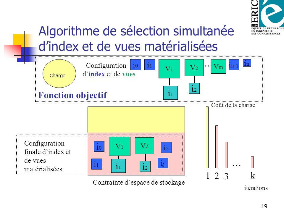 19 Algorithme de sélection simultanée dindex et de vues matérialisées Coût de la charge 1 V1V1 Contrainte despace de stockage Configuration finale din