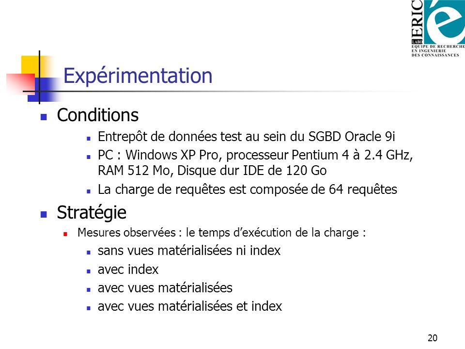 20 Expérimentation Conditions Entrepôt de données test au sein du SGBD Oracle 9i PC : Windows XP Pro, processeur Pentium 4 à 2.4 GHz, RAM 512 Mo, Disq