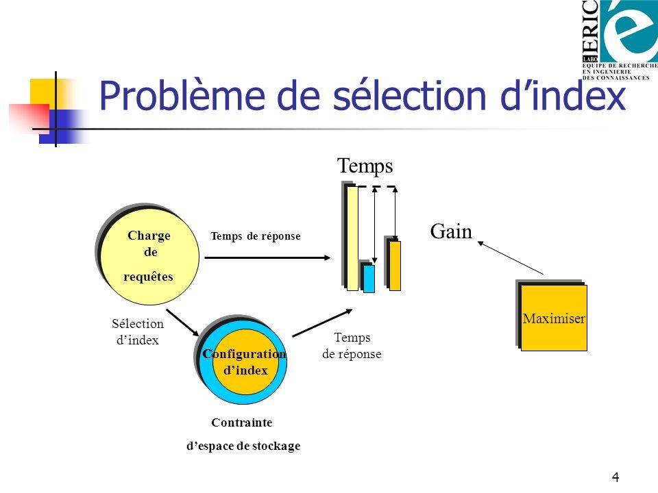 4 Problème de sélection dindex Charge de requêtes Temps de réponse Temps Configuration dindex Temps de réponse Sélection dindex Gain Contrainte despac