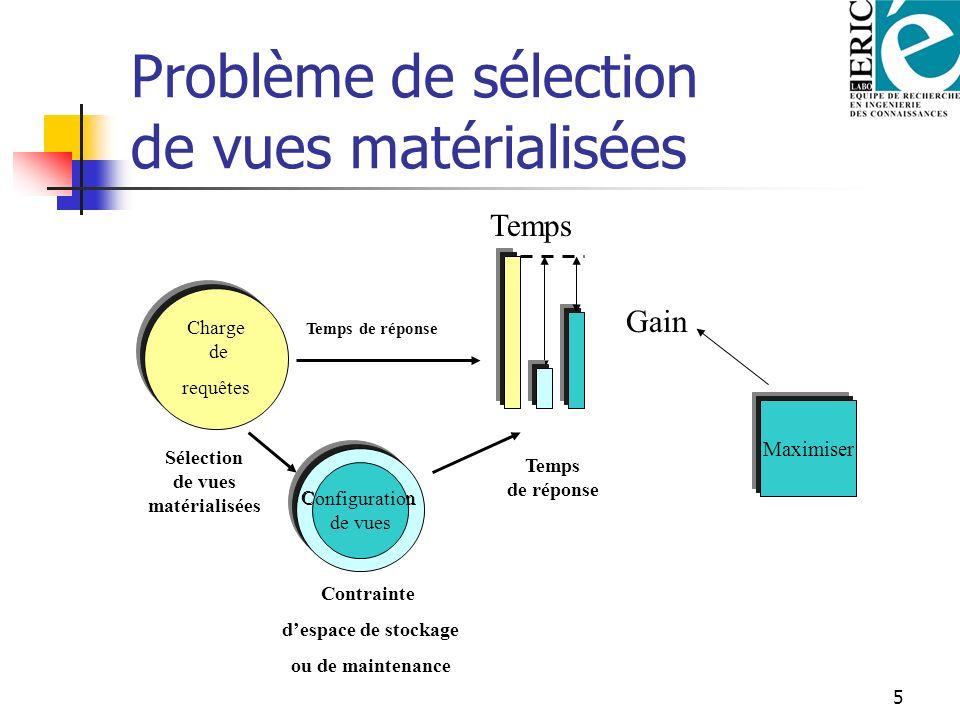 5 Problème de sélection de vues matérialisées Gain Configuration de vues Temps de réponse Sélection de vues matérialisées Temps Charge de requêtes Tem