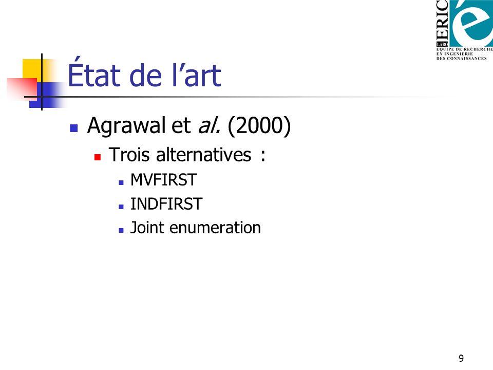 9 État de lart Agrawal et al. (2000) Trois alternatives : MVFIRST INDFIRST Joint enumeration