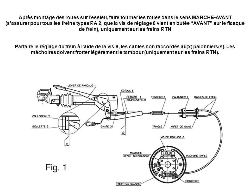 Après montage des roues sur lessieu, faire tourner les roues dans le sens MARCHE-AVANT (sassurer pour tous les freins types RA 2, que la vis de réglage 8 vient en butée AVANT sur le flasque de frein), uniquement sur les freins RTN Parfaire le réglage du frein à laide de la vis 8, les câbles non raccordés au(x) palonniers(s).