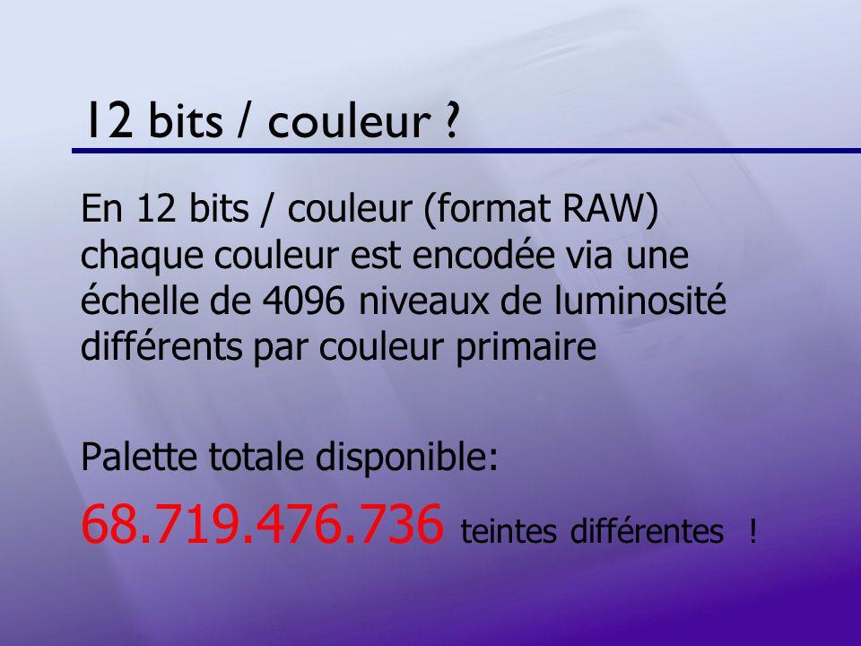Accentuation / Netteté L accentuation peut être ajustée finement dans un fichier RAW car il n y en a pas d origine.