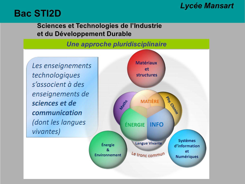 Bac STI2D Sciences et Technologies de lIndustrie et du Développement Durable Lycée Mansart