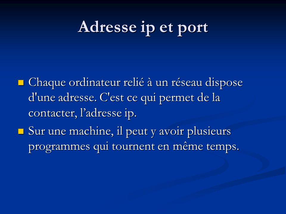 Adresse ip et port Chaque ordinateur relié à un réseau dispose d'une adresse. C'est ce qui permet de la contacter, ladresse ip. Chaque ordinateur reli