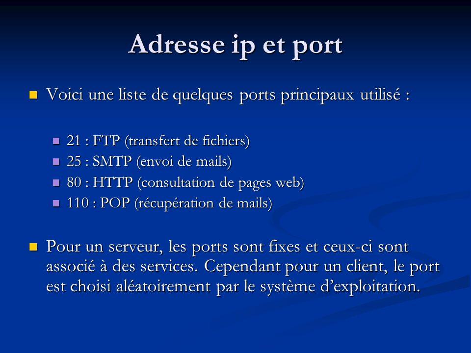 Adresse ip et port Voici une liste de quelques ports principaux utilisé : Voici une liste de quelques ports principaux utilisé : 21 : FTP (transfert d