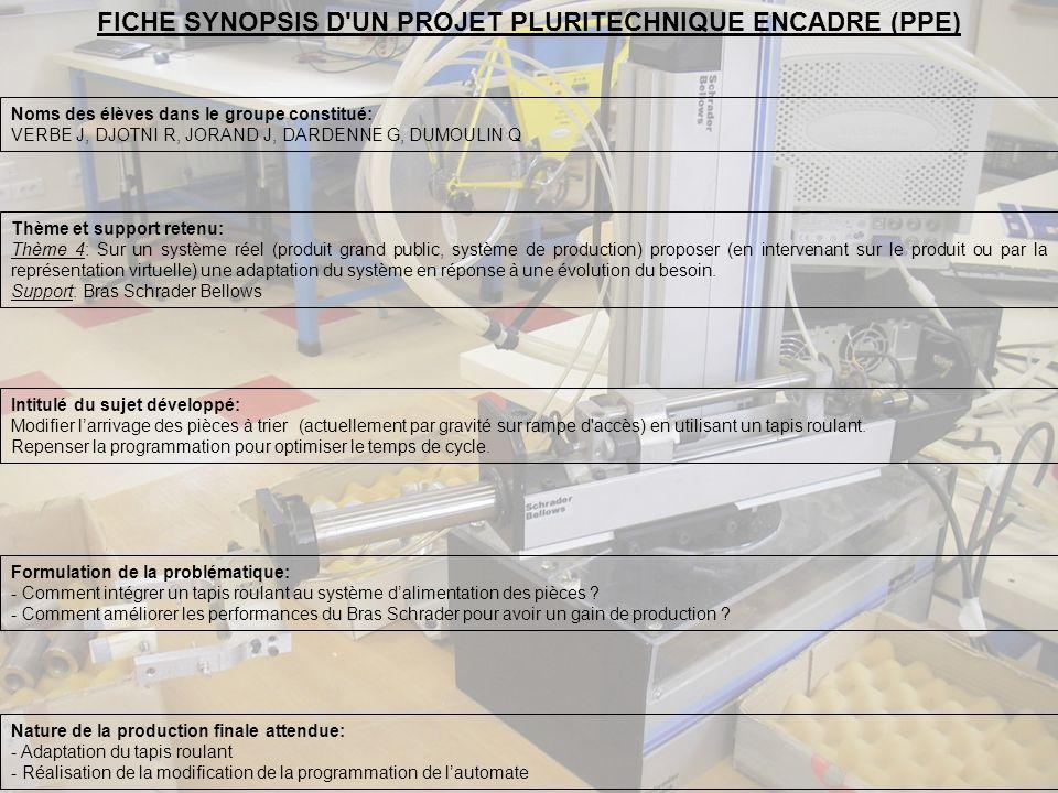 FICHE SYNOPSIS D'UN PROJET PLURITECHNIQUE ENCADRE (PPE) Thème et support retenu: Thème 4: Sur un système réel (produit grand public, système de produc