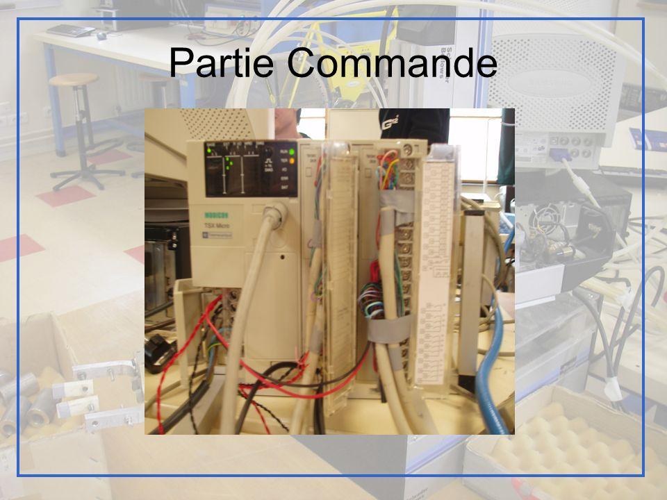 Partie Commande