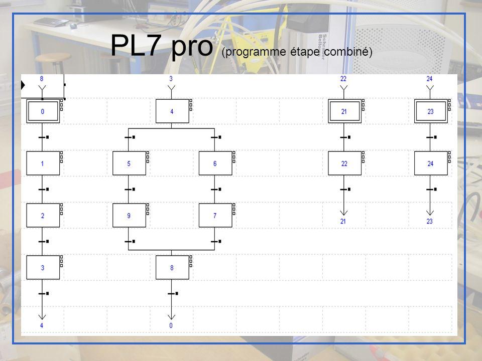 PL7 pro (programme étape combiné)