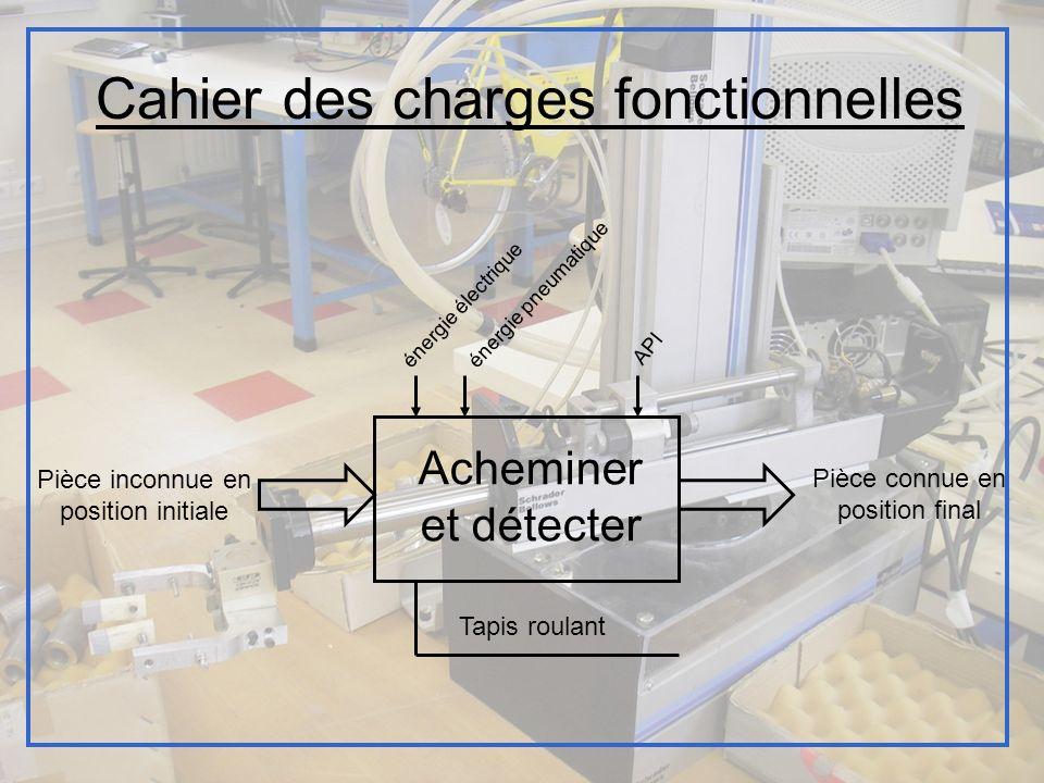 Cahier des charges fonctionnelles énergie électrique API Acheminer et détecter Pièce inconnue en position initiale Pièce connue en position final Tapi