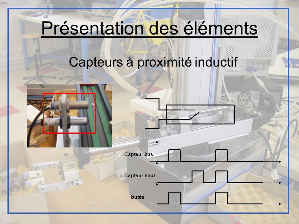 Présentation des éléments Capteurs à proximité inductif Capteur bas Capteur haut butée