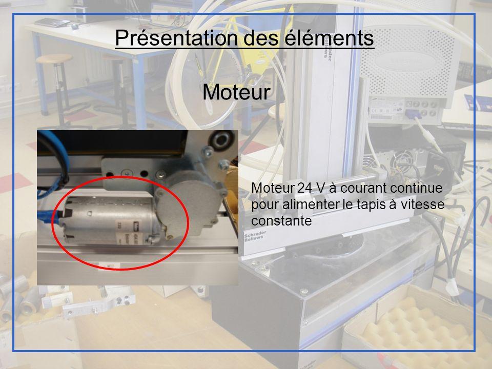 Présentation des éléments Moteur 24 V à courant continue pour alimenter le tapis à vitesse constante Moteur