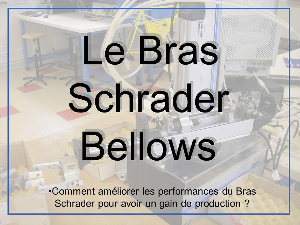 Le Bras Schrader Bellows Comment améliorer les performances du Bras Schrader pour avoir un gain de production ?