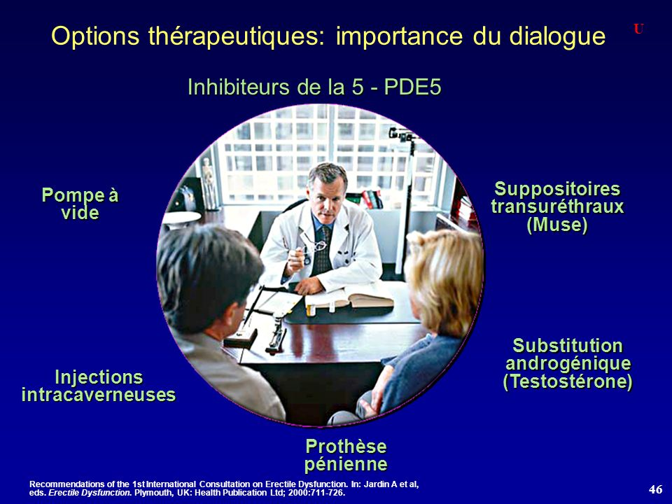 46 Options thérapeutiques: importance du dialogue Recommendations of the 1st International Consultation on Erectile Dysfunction. In: Jardin A et al, e