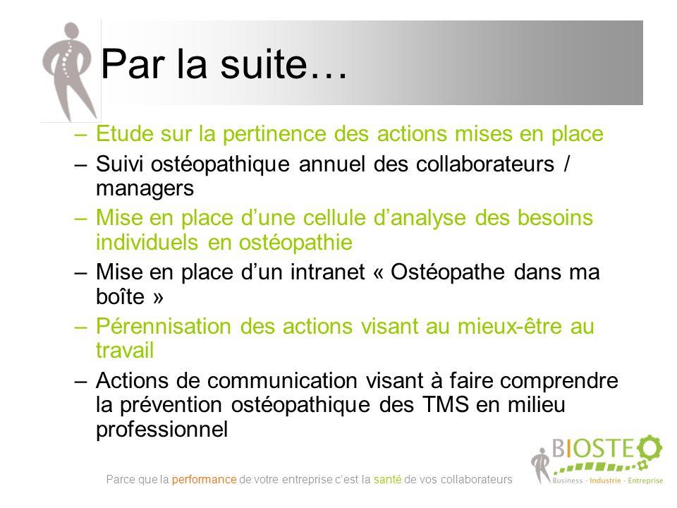 Par la suite… –Etude sur la pertinence des actions mises en place –Suivi ostéopathique annuel des collaborateurs / managers –Mise en place dune cellul