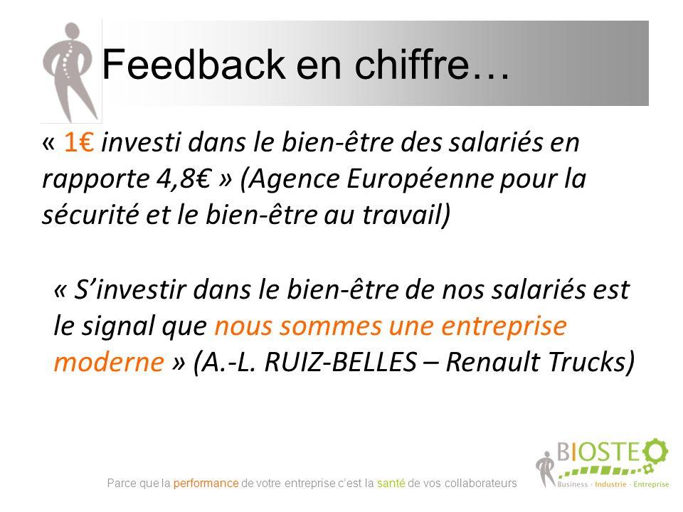 Feedback en chiffre… « 1 investi dans le bien-être des salariés en rapporte 4,8 » (Agence Européenne pour la sécurité et le bien-être au travail) Parc
