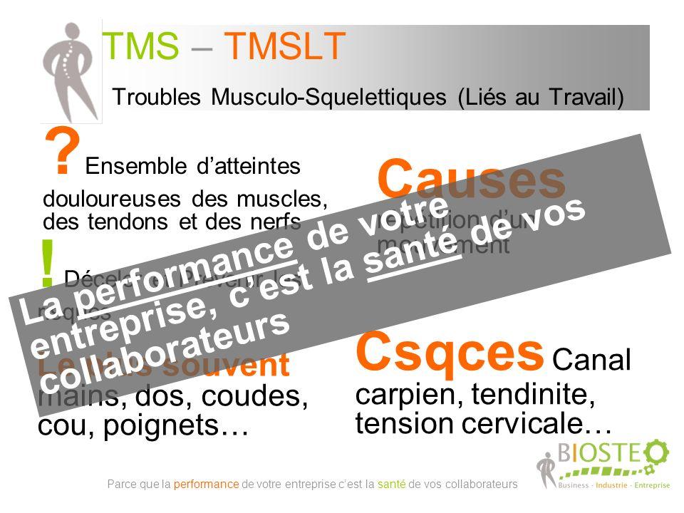 TMS – TMSLT Troubles Musculo-Squelettiques (Liés au Travail) ? Ensemble datteintes douloureuses des muscles, des tendons et des nerfs Causes répétitio