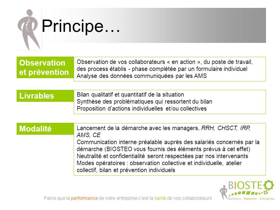 Principe… Parce que la performance de votre entreprise cest la santé de vos collaborateurs Observation de vos collaborateurs « en action », du poste d