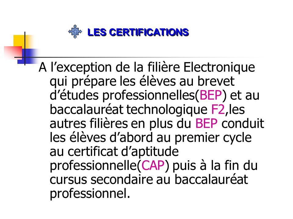 A lexception de la filière Electronique qui prépare les élèves au brevet détudes professionnelles(BEP) et au baccalauréat technologique F2,les autres