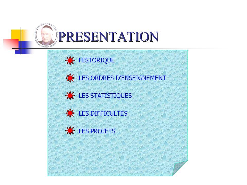 PRESENTATION HISTORIQUE LES ORDRES DENSEIGNEMENT LES STATISTIQUES LES DIFFICULTES LES PROJETS