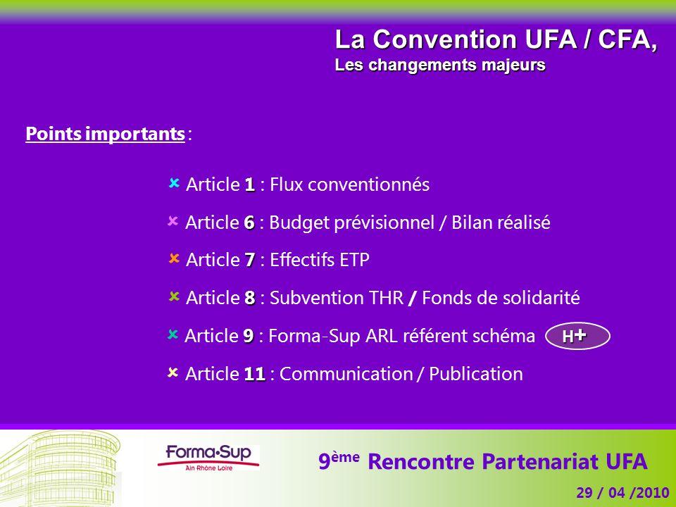 9 ème Rencontre Partenariat UFA 29 / 04 /2010 La Convention UFA / CFA, Les changements majeurs Points importants : 1 Article 1 : Flux conventionnés 6 Article 6 : Budget prévisionnel / Bilan réalisé 7 Article 7 : Effectifs ETP 8 Article 8 : Subvention THR / Fonds de solidarité 9 11 Article 9 : Forma-Sup ARL référent schéma Article 11 : Communication / Publication H +