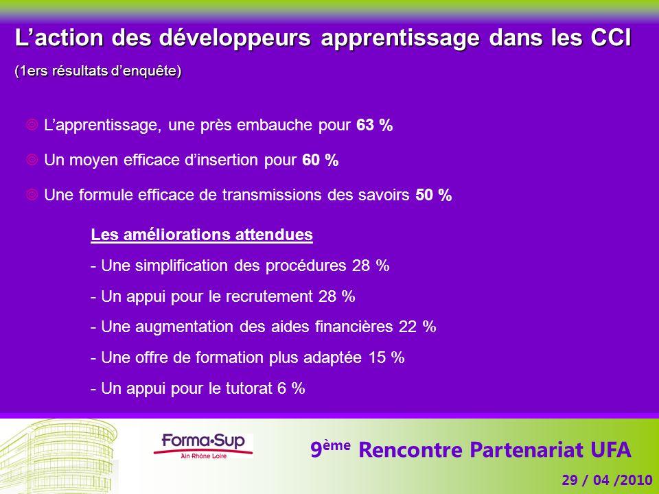 9 ème Rencontre Partenariat UFA 29 / 04 /2010 Laction des développeurs apprentissage dans les CCI (1ers résultats denquête) Lapprentissage, une près e