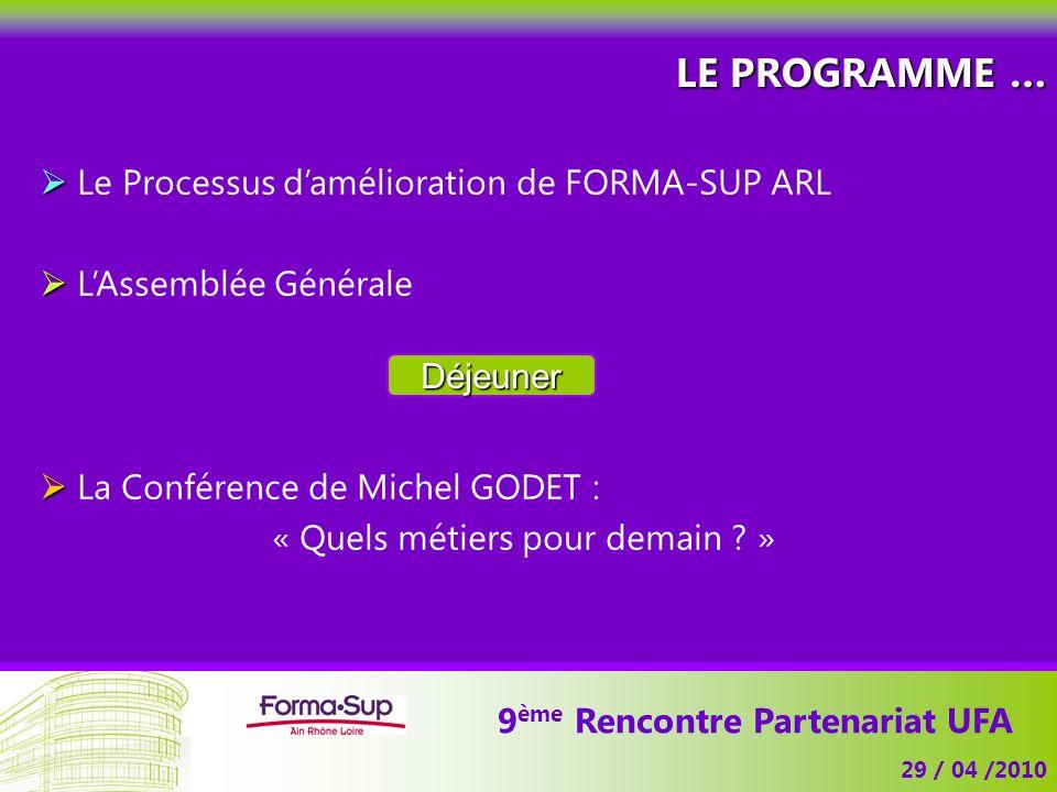 LE PROGRAMME … Le Processus damélioration de FORMA-SUP ARL LAssemblée Générale La Conférence de Michel GODET : « Quels métiers pour demain ? » Déjeune
