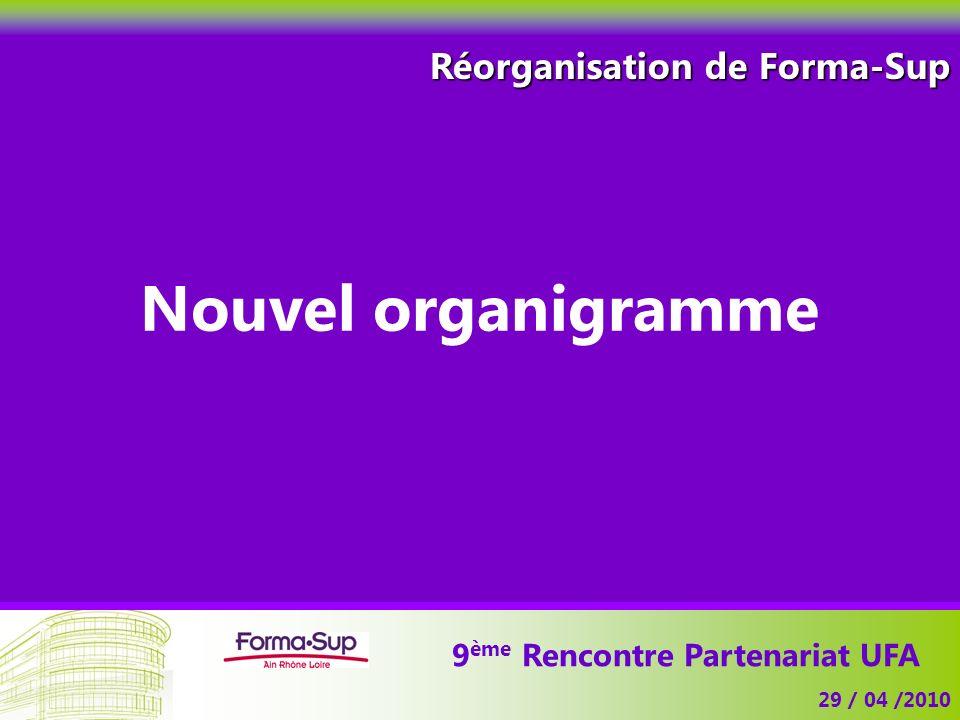 Réorganisation de Forma-Sup 9 ème Rencontre Partenariat UFA 29 / 04 /2010 Nouvel organigramme