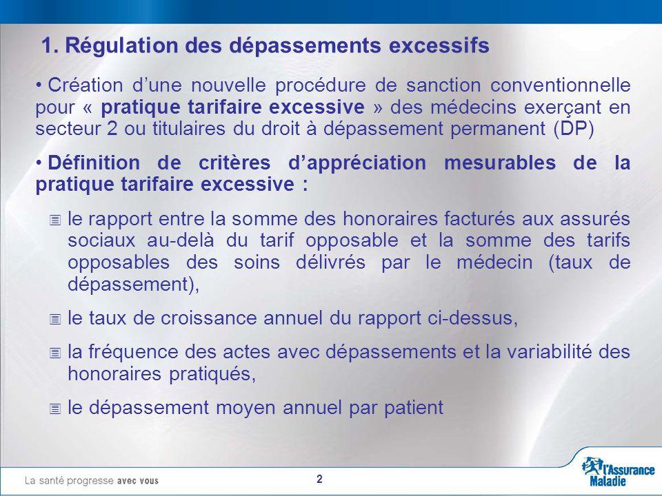 2 1. Régulation des dépassements excessifs Création dune nouvelle procédure de sanction conventionnelle pour « pratique tarifaire excessive » des méde