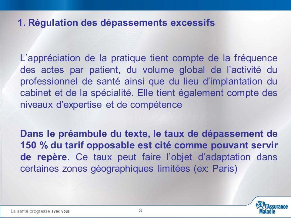 3 1. Régulation des dépassements excessifs Lappréciation de la pratique tient compte de la fréquence des actes par patient, du volume global de lactiv