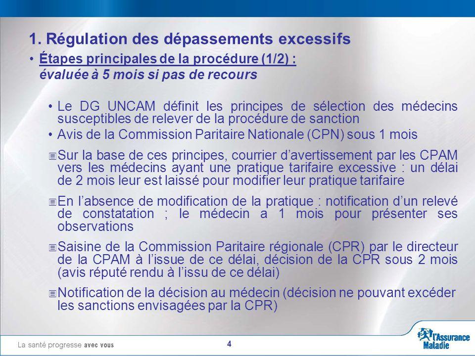 4 1. Régulation des dépassements excessifs Étapes principales de la procédure (1/2) : évaluée à 5 mois si pas de recours Le DG UNCAM définit les princ