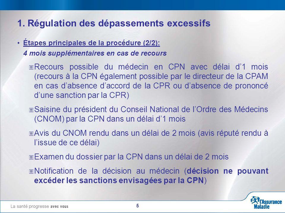 5 1. Régulation des dépassements excessifs Étapes principales de la procédure (2/2): 4 mois supplémentaires en cas de recours Recours possible du méde