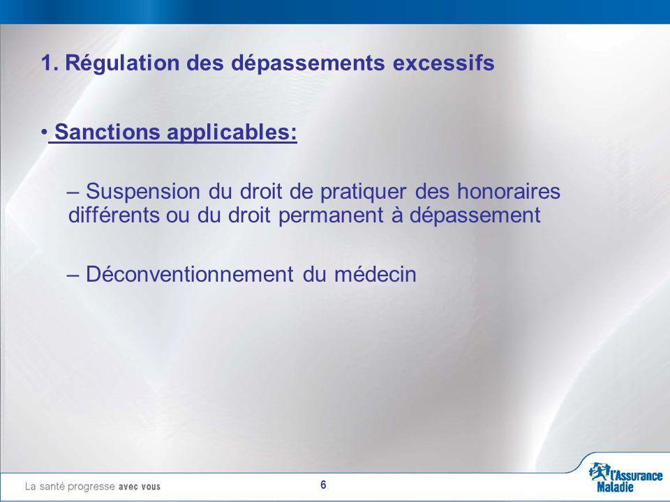 6 1. Régulation des dépassements excessifs Sanctions applicables: – Suspension du droit de pratiquer des honoraires différents ou du droit permanent à