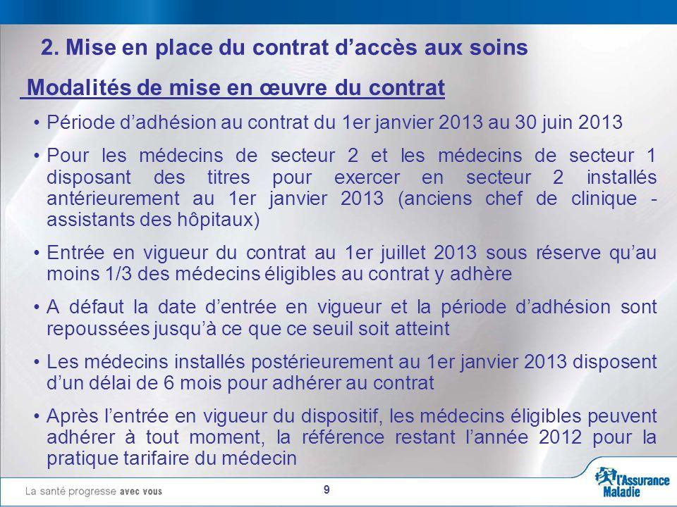 9 2. Mise en place du contrat daccès aux soins Modalités de mise en œuvre du contrat Période dadhésion au contrat du 1er janvier 2013 au 30 juin 2013