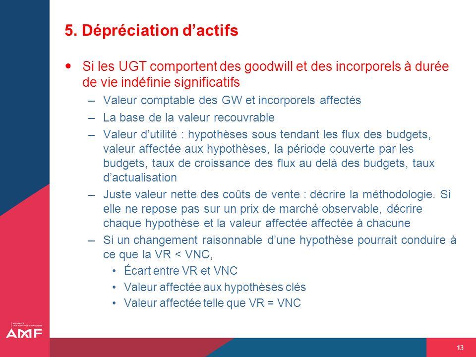 13 5. Dépréciation dactifs Si les UGT comportent des goodwill et des incorporels à durée de vie indéfinie significatifs –Valeur comptable des GW et in